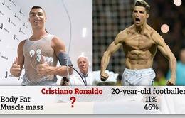"""Choáng với kết quả kiểm tra y tế của C.Ronaldo: """"Siêu nhân"""" vẫn chạy tốt!"""
