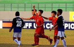 Giải U16 AFF 2018: Thắng tối thiểu U16 Campuchia, U16 Việt Nam giành 3 điểm đầu tiên