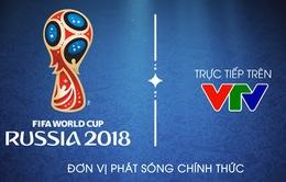 Lịch thi đấu và tường thuật trực tiếp tứ kết FIFA World Cup™ 2018