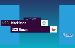 VIDEO Tổng hợp trận đấu: U23 Uzbekistan 0-0 U23 Oman (Giao hữu U23 Quốc tế 2018)