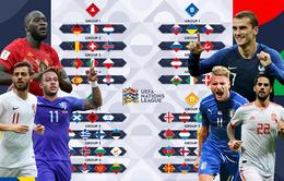 Lịch thi đấu vòng 2 UEFA Nations League: Pháp so tài Hà Lan, Bồ Đào Nha đại chiến Italia