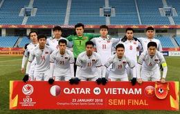 Lịch thi đấu và trực tiếp trận chung kết U23 châu Á 2018 giữa U23 Việt Nam - U23 Uzbekistan trên VTV