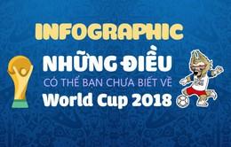 Infographic: Những điều có thể bạn chưa biết về World Cup 2018