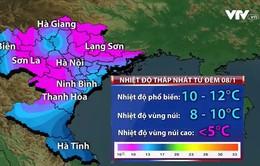 Hà Nội sắp đón đợt rét mạnh nhất từ đầu đông