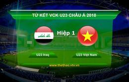VIDEO: Tổng hợp diễn biến hiệp một U23 Iraq 1-1 U23 Việt Nam