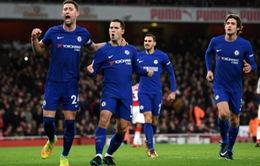 Lịch thi đấu bóng đá quốc tế tối 13/1, rạng sáng 14/1: Chelsea – Leicester City, Real Madrid – Villarreal