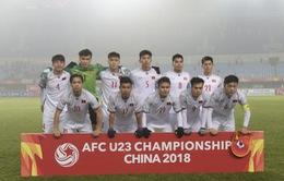 Thủ tướng Nguyễn Xuân Phúc gửi thư chúc mừng đội tuyển bóng đá U23 Việt Nam