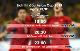 Lịch thi đấu và trực tiếp Asian Cup 2019 ngày 13/01