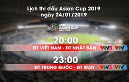 Lịch thi đấu và trực tiếp vòng tứ kết Asian Cup 2019 ngày 24/1: ĐT Việt Nam - ĐT Nhật Bản, ĐT Trung Quốc - ĐT Iran