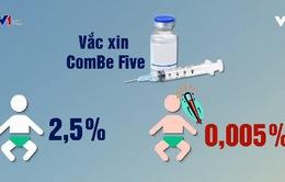 Phản ứng sau tiêm vaccine ComBE Five