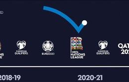 Những sự kiện thể thao đáng chú ý trong năm 2019