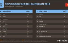 Kết quả xổ số là từ khóa được tìm kiếm nhiều trên Internet