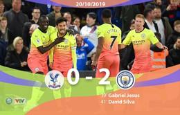 Crystal Palace 0-2 Manchester City: Man City trở lại vị trí thứ 2 (Vòng 9 Ngoại Hạng Anh 2019-2020)