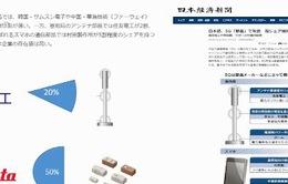 Tiếp cận thị trường 5G của các doanh nghiệp Nhật Bản