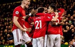 Man Utd đón tin cực vui trong chuyến đi tới Tây Ban Nha