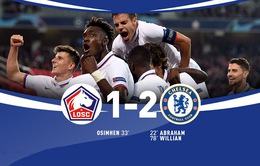 Lille 1-2 Chelsea: Chiến thắng đầu tay của HLV Lampard!