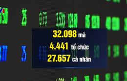 Nhà đầu tư nước ngoài tăng mở tài khoản chứng khoán