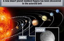 Phát hiện hành tinh lùn bí ẩn nằm trong vành đai các tiểu hành tinh