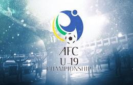 Các đội bóng giành quyền tham dự VCK U19 châu Á 2020