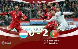ĐT Luxembourg 0-2 ĐT Bồ Đào Nha: Ronaldo ghi bàn, ĐT Bồ Đào Nha giành quyền dự VCK EURO 2020