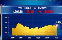 Thị trường chứng khoán Việt Nam phiên đầu tuần khá èo uột
