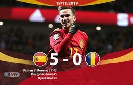ĐT Tây Ban Nha 5-0 ĐT Romania: Chiến thắng ấn tượng