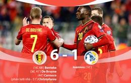 ĐT Bỉ 6-1 ĐT Đảo Síp: Sức mạnh tuyệt đối!
