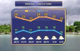 Gió mùa Đông Bắc khiến miền Bắc lạnh cả tuần