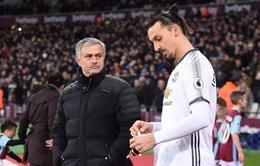 Jose Mourinho phủ nhận việc Tottenham liên hệ với Zlatan Ibrahimovic