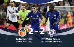 Valencia 2-2 Chelsea: Đôi công mãn nhãn!