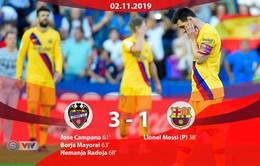 Levante 3-1 Barcelona: Messi ghi bàn trên chấm 11m, Barca vẫn nhận thất bại