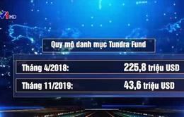 Quy mô danh mục Tundra Vietnam Fund thấp nhất trong 2 năm