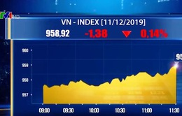 Kết thúc phiên sáng 11/12, VN-Index giảm 1,38 điểm