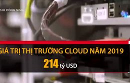 Phác thảo về công nghệ điện toán đám mây