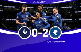 Vòng 18 Ngoại hạng Anh, Tottenham 0-2 Chelsea: Chiến thắng ấn tượng của thầy trò HLV Frank Lampard trước Mourinho