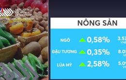 Giá nhiều loại hàng hóa tăng nhẹ