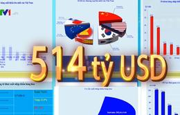 Đưa kim ngạch xuất khẩu của Việt Nam trong năm 2020 lên 300 tỷ USD