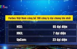 Forbes Việt Nam công bố danh sách 100 công ty đại chúng lớn nhất