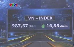 VN-Index bứt phá, tăng đột biến gần 17 điểm