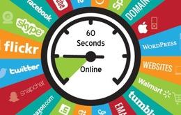Điều gì xảy ra trên internet trong vòng 1 phút?