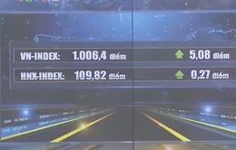 VN - Index vững vàng trên mốc 1.000 điểm