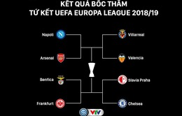 Kết quả bốc thăm Tứ kết Europa League: Arsenal gặp Napoli, Chelsea gặp Slavia Praha