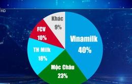 Mộc Châu Milk sắp thuộc về Vinamilk?