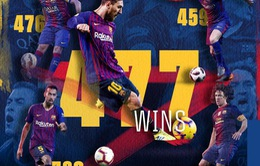 Vượt qua Xavi, Messi phá kỷ lục ở Barcelona