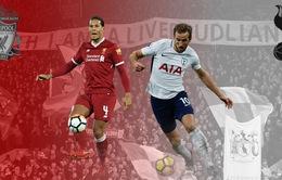 Lịch trực tiếp bóng đá Ngoại hạng Anh vòng 32: Liverpool đại chiến Tottenham