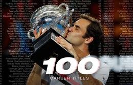 Infographic: 100 danh hiệu ATP của Roger Federer