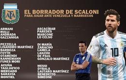 Messi chính thức trở lại ĐT Argentina