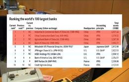 100 ngân hàng lớn nhất thế giới