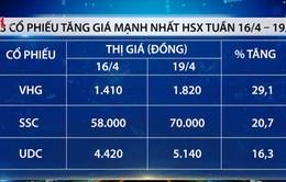 Những cổ phiếu tăng, giảm mạnh nhất trên HSX tuần qua