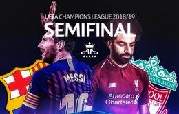 Lịch trực tiếp bóng đá lượt đi bán kết Champions League: Tottenham tiếp đón Ajax, Barca đại chiến Liverpool